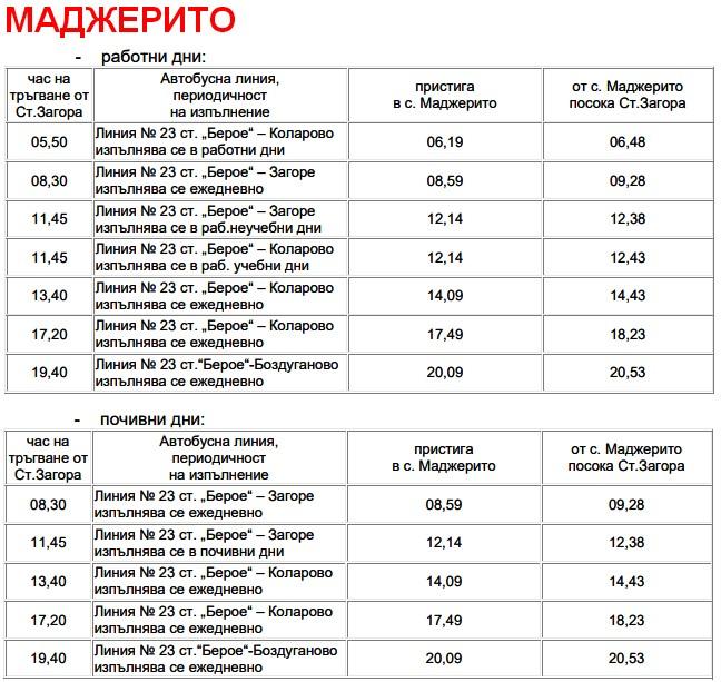 Madzherito 23