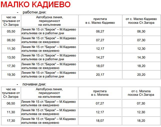 Malko Kadievo 15