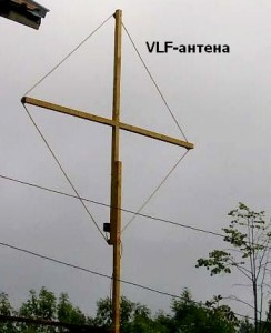VLF-Antenna