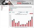 Всеки клиент може да проследи на www.evn.bg своето потребление и фактури в цветни графики за 13 месеца назад