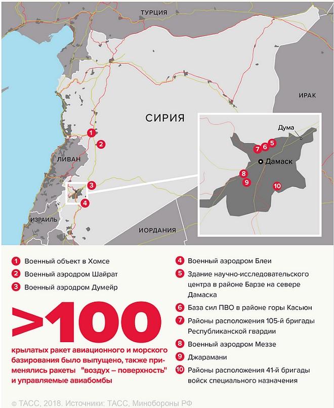 Ракетните удари по Сирия. Инфографика:  ТАСС