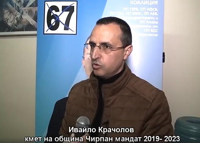 Ivailo Kracholov