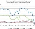 Рязък спад в нощувките и приходите на хотелите през май 2020 г. отчита НСИ в Старозагорска област