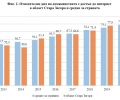 76% от домакинствата в Старозагорска област имат достъп до интернет в домовете си