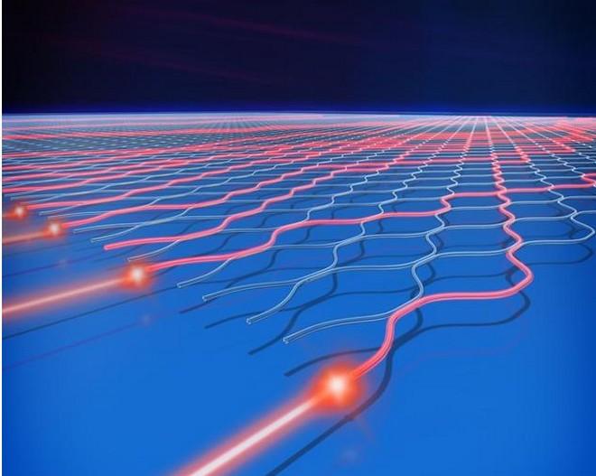 Схематична диаграма на квантовата интерференция на светлината (графика: Bunraku, Luo Yihan)